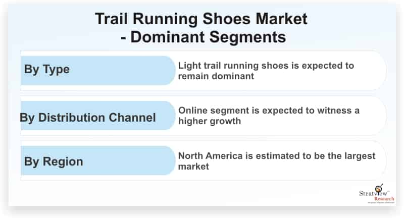 Trail-Running-Shoes-Market-Dominant-Segments