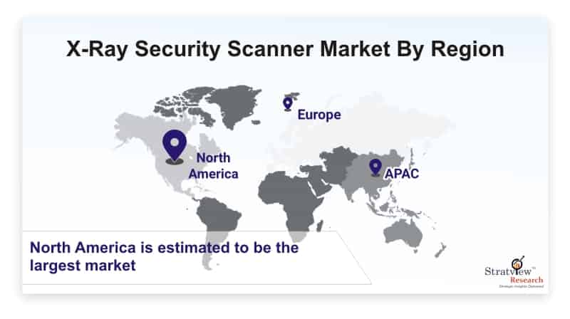 X-Ray-Security-Scanner-Market-By-Region