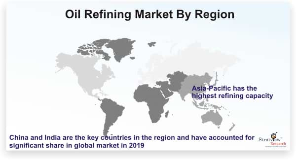 Oil-Refining-Market-By-Region