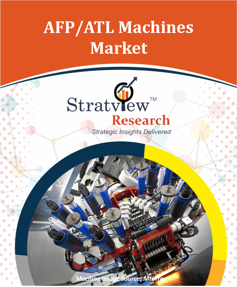 AFP/ATL Machines Market