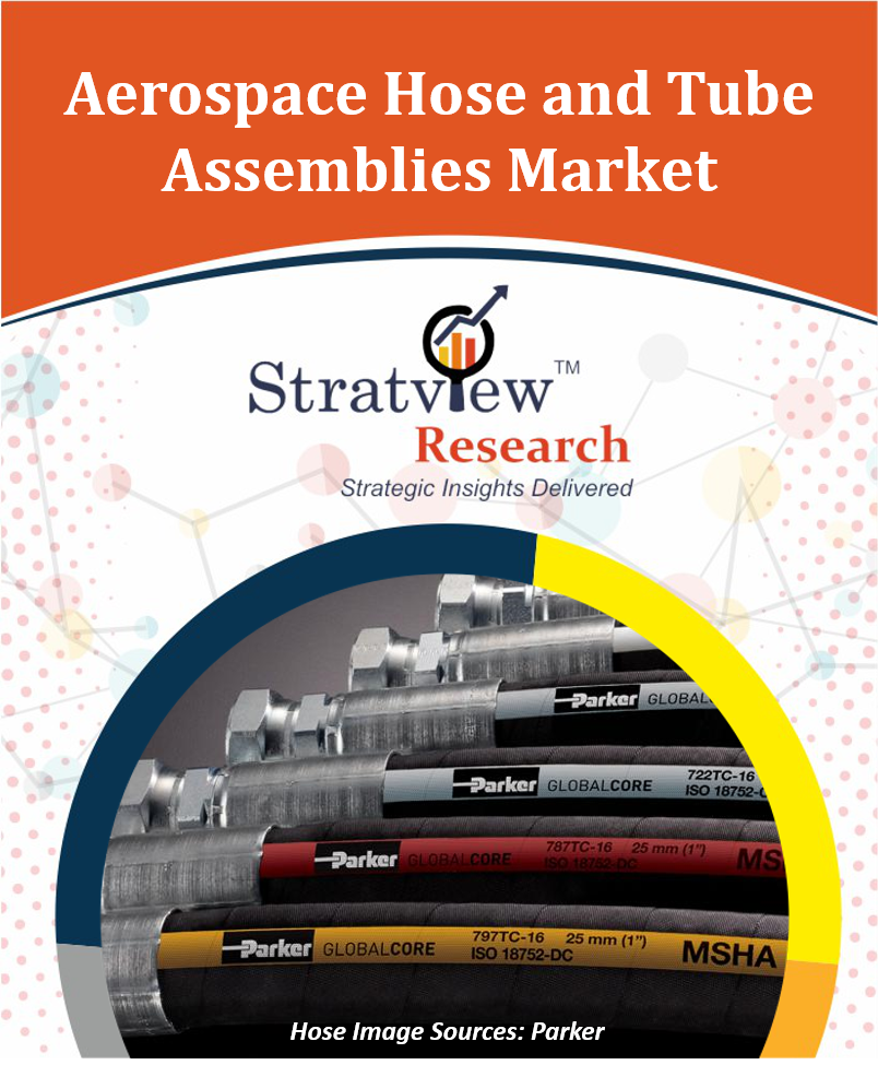 Aerospace Hose and Tube Assemblies Market