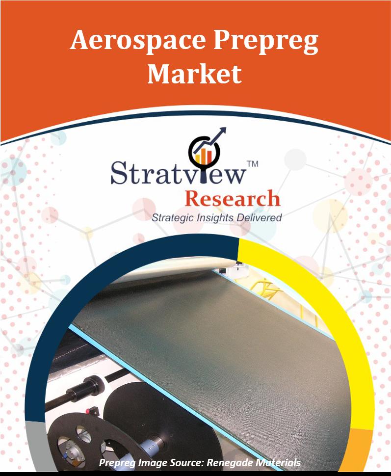 Aerospace Prepreg Market