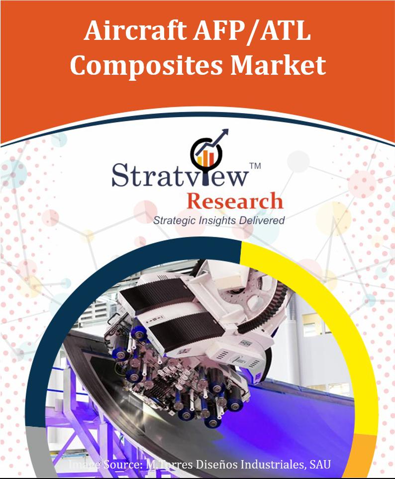 Aircraft AFP/ATL Composites Market