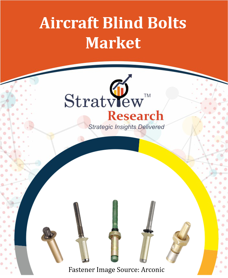 Aircraft Blind Bolts Market