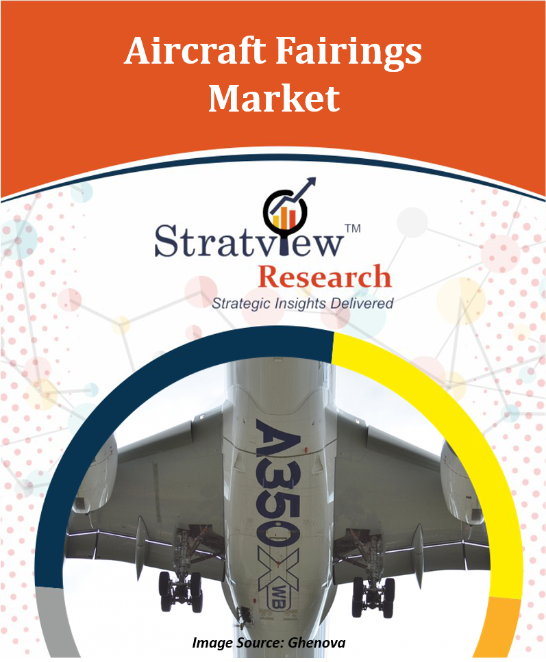 Aerospace Fairings Market