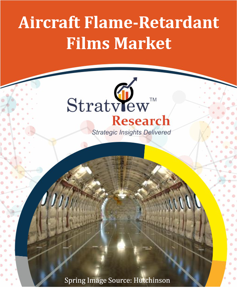 Aircraft Flame-Retardant Films Market