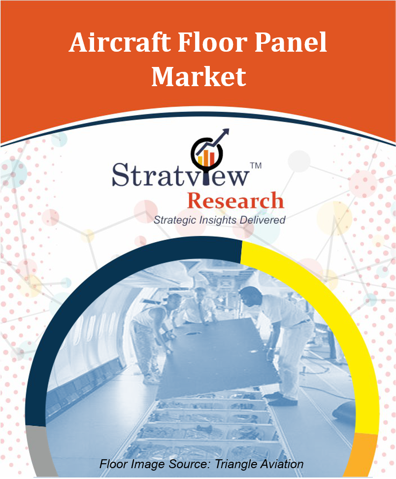 Aircraft Floor Panel Market | Industry Analysis 2019-2024