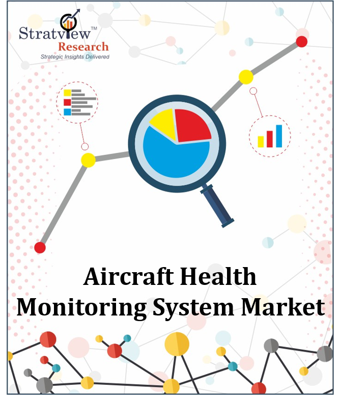 Aircraft Health Monitoring System Market