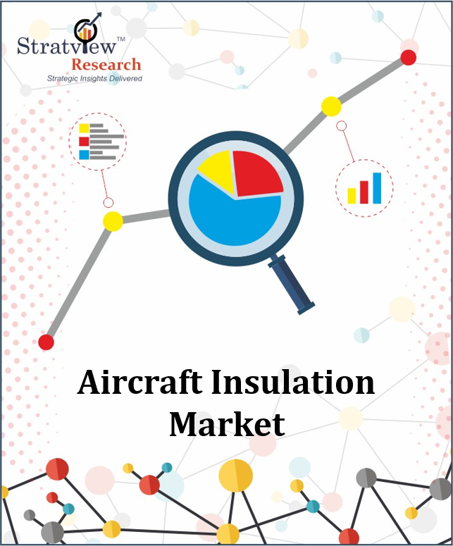 Aircraft Insulation Market