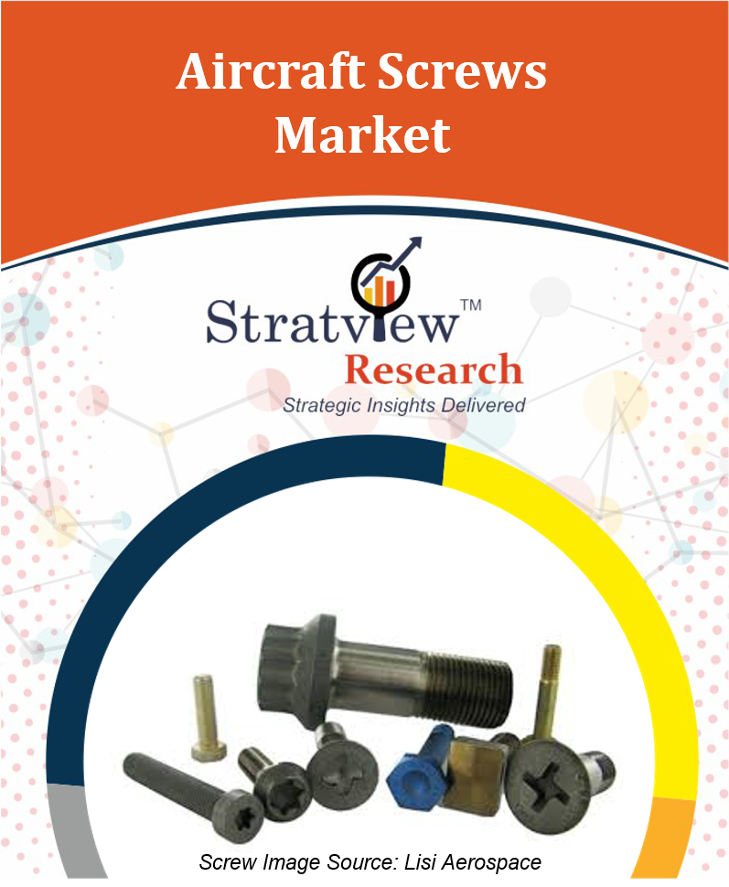 Aircraft Screws Market
