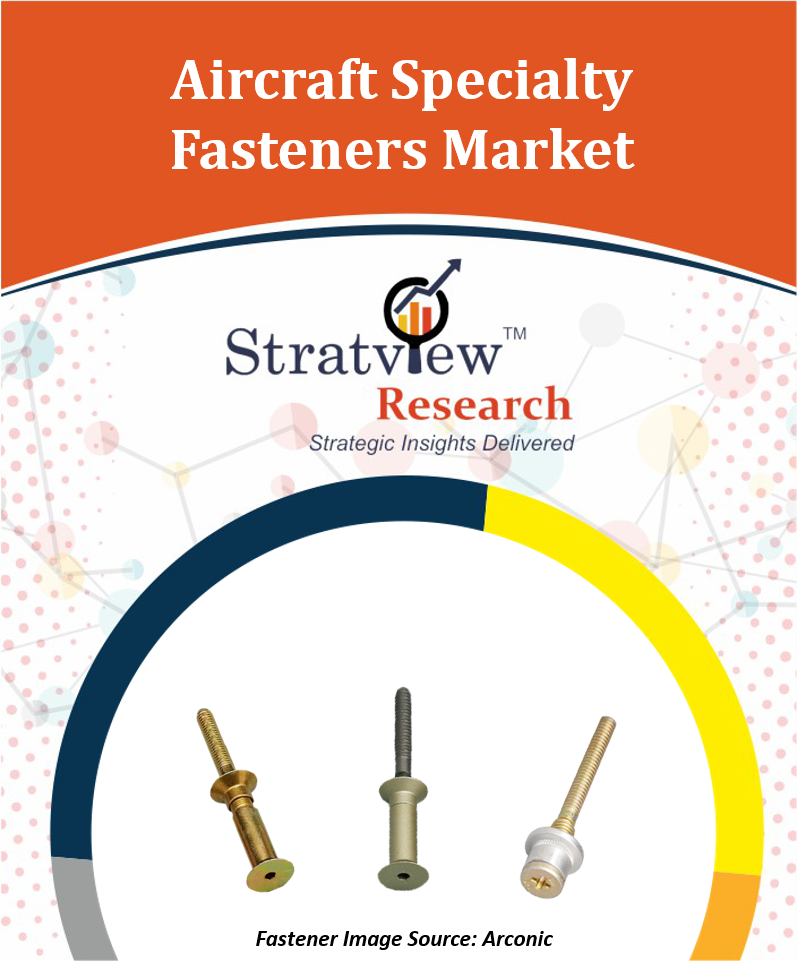 Aircraft Specialty Fasteners Market | Industry Analysis 2019-2024