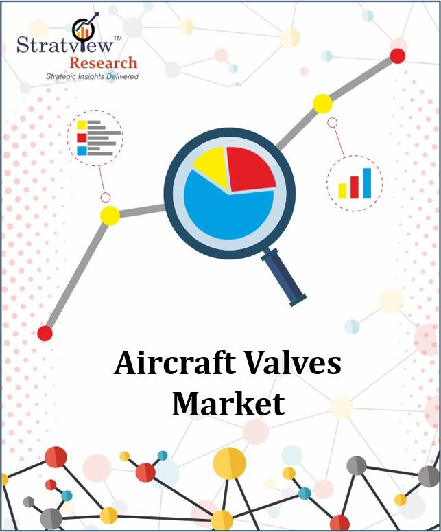 Aircraft Valves Market
