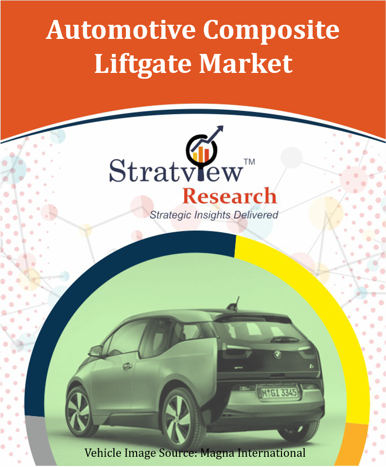 Automotive Composite Liftgate Market
