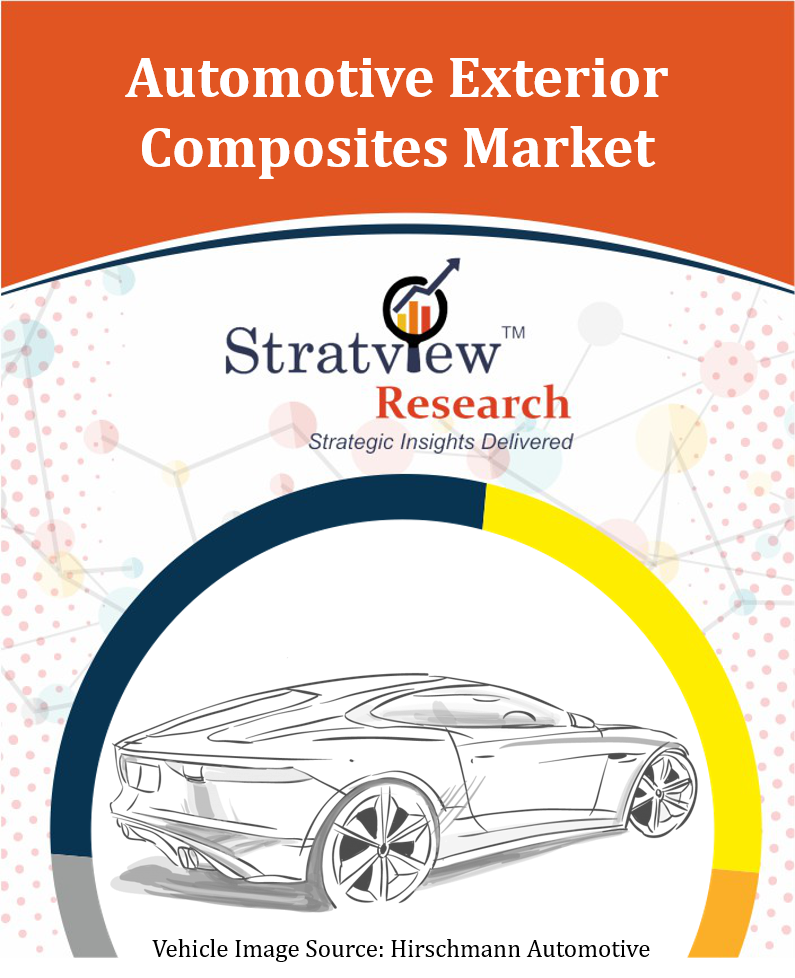 Automotive Exterior Composites Market