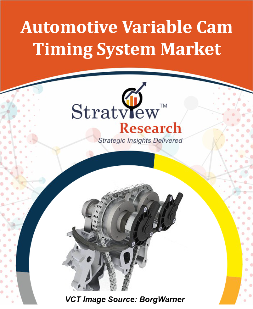 Automotive Variable Cam Timing (VCT) System Market | Industry Analysis 2019-2024