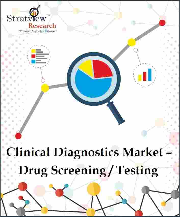 Drug Screening/Testing Market