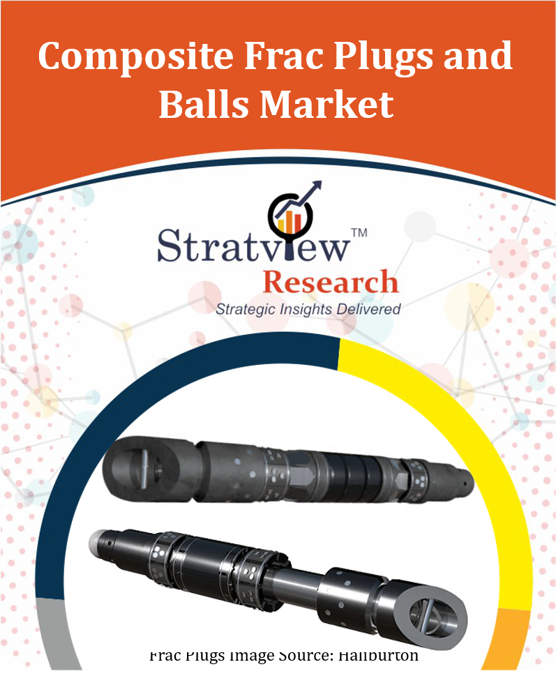 Composite Frac Plugs and Frac Balls Market