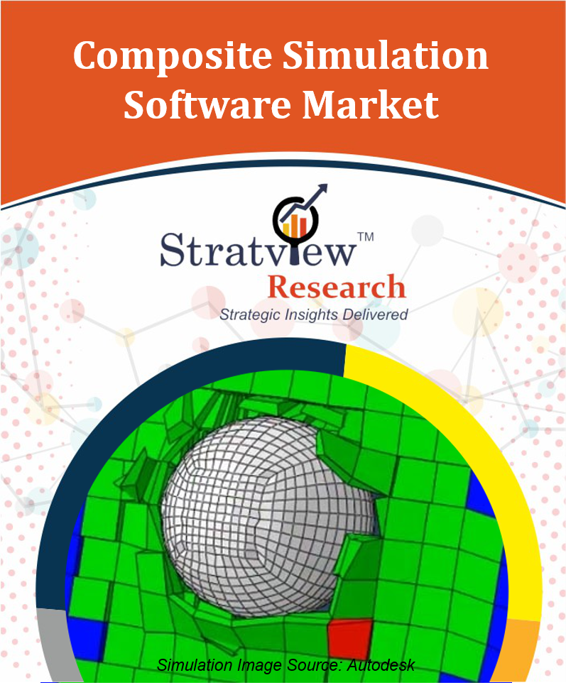 Composite Simulation Software Market