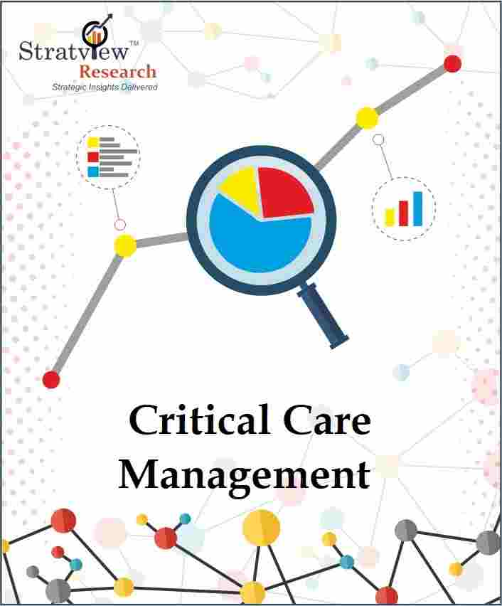 Critical Care Management Apps and Software Market