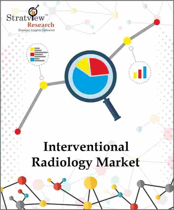 Interventional Radiology Market