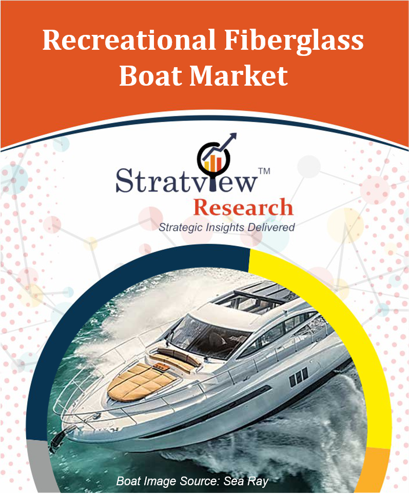 Recreational Fiberglass Boat Market | Industry Analysis 2019-2024
