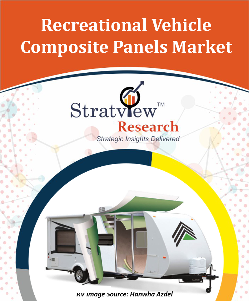 Recreational Vehicle Composite Panels Market