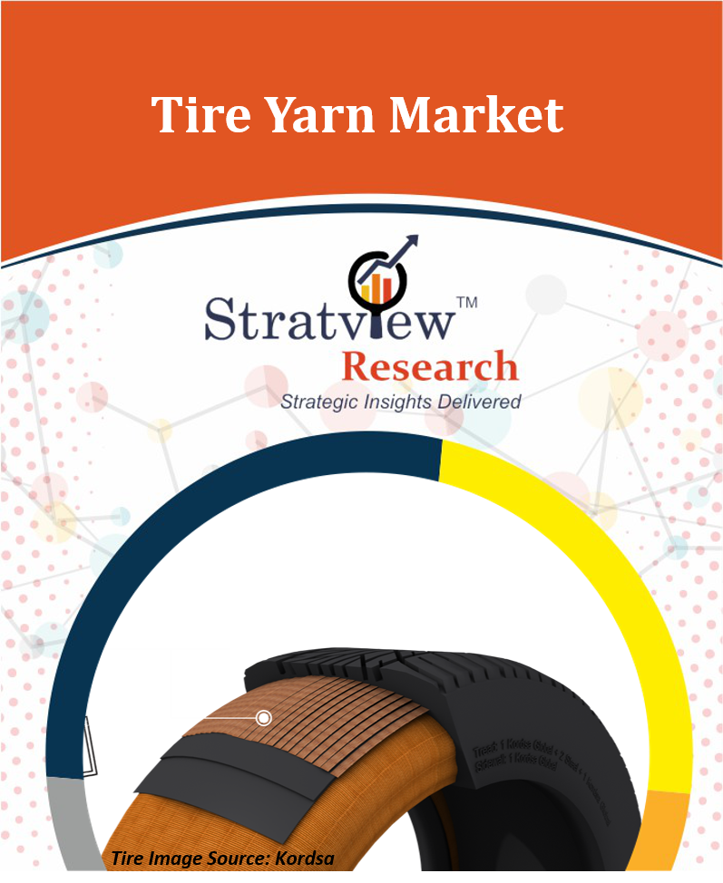 Tire Yarn Market